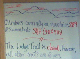 Today's white board update at the Ranger Desk at Mt. McKinley Princess Wilderness Lodge